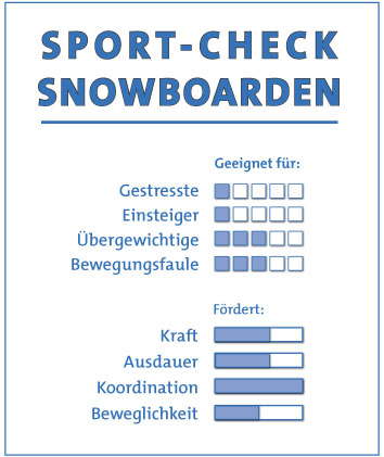 Sport-Check Snowboarden