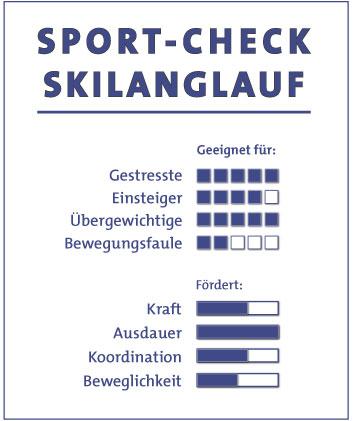 Sport-Check Skilanglauf