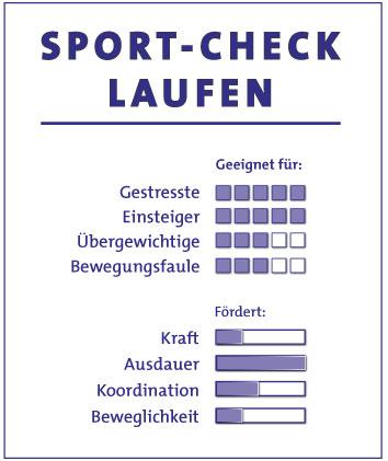 Sport-Check Laufen