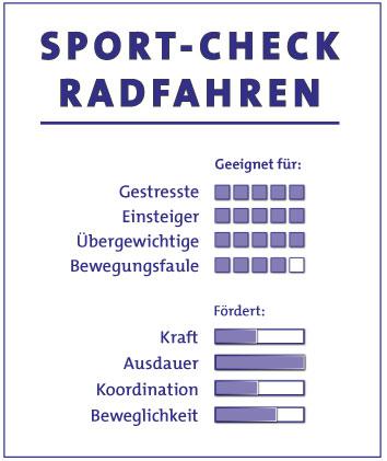 Sport-Check Radfahren